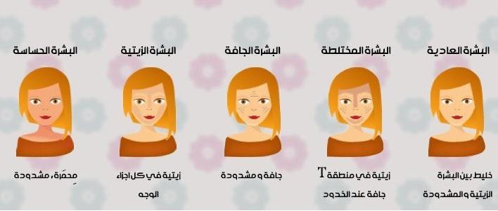 انواع البشرة